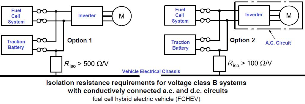EMC - EV | October 4. 2015