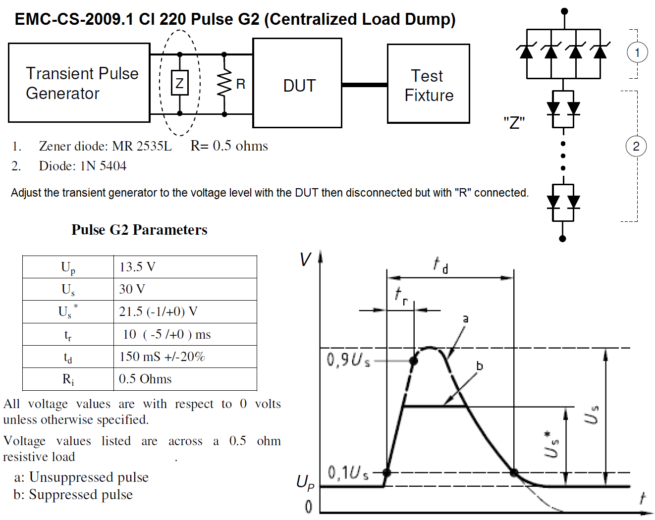 Emc Ev Automotive Centralized Load Dump Test Requirements Pulse Generating Circuit Fmc1278 Rev 2 Ci 222 Suppressed 5b